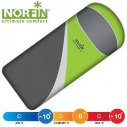 Miegmaišis Norfin Scandic Comfort 350 NF